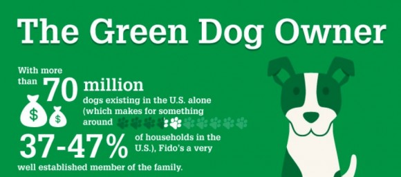 "The ""Green"" Dog Owner"